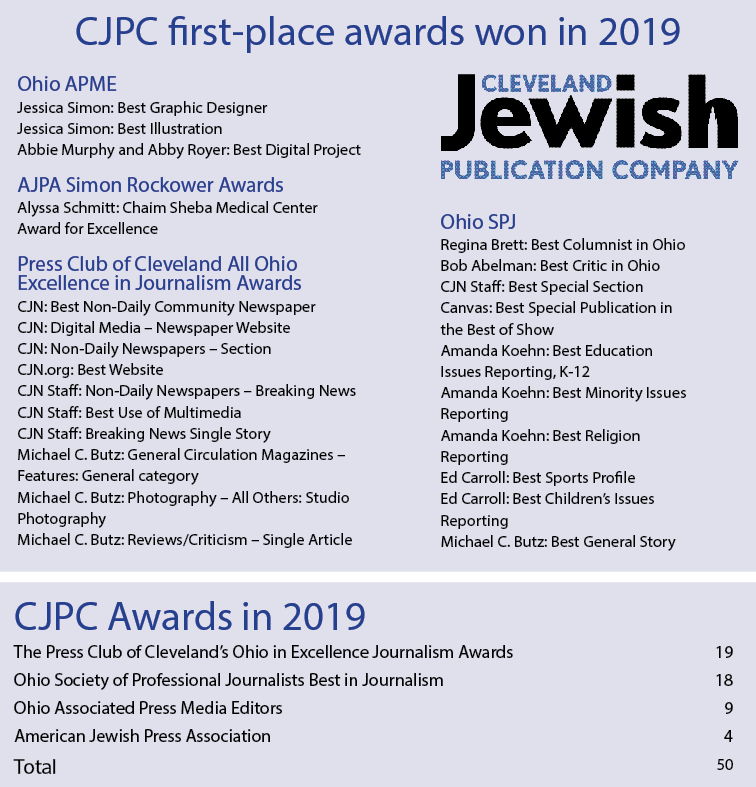CJPC awards 2019