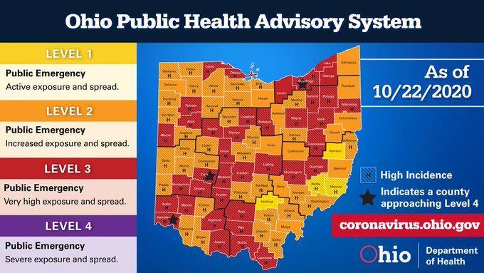 Ohio Public Health Advisory System 10/22