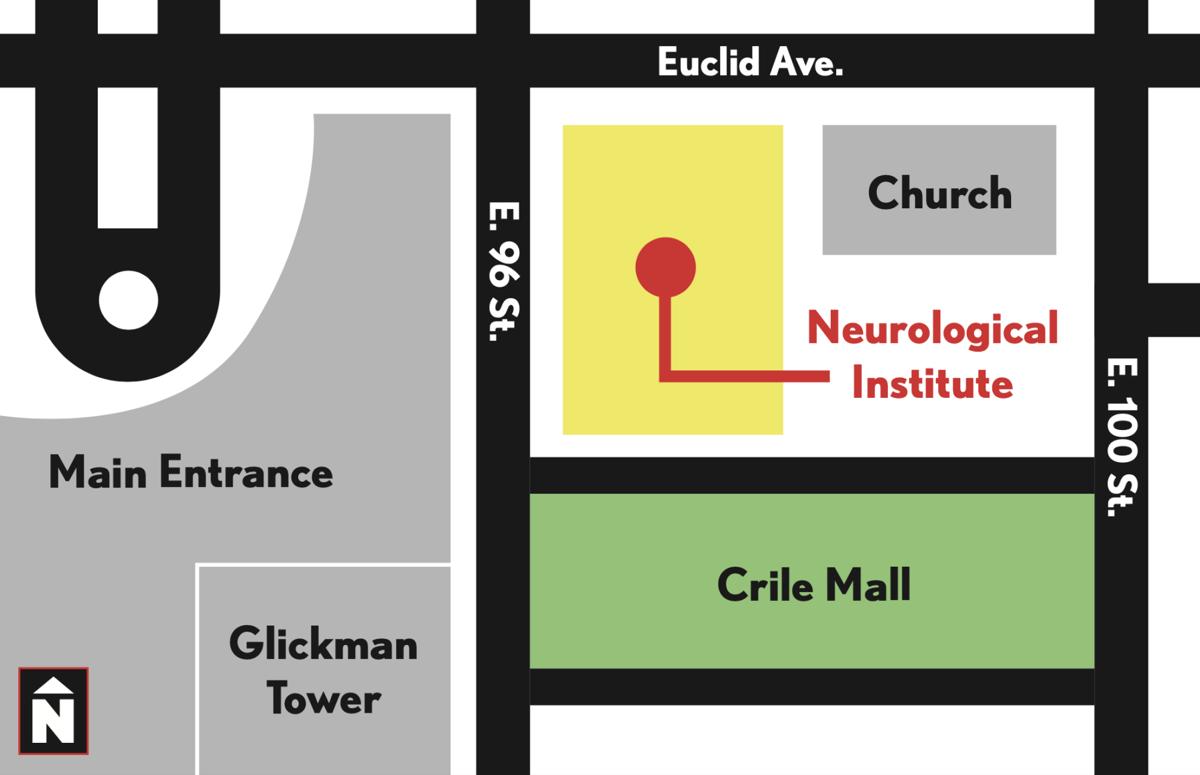 The Cleveland Clinic Neurological Institute