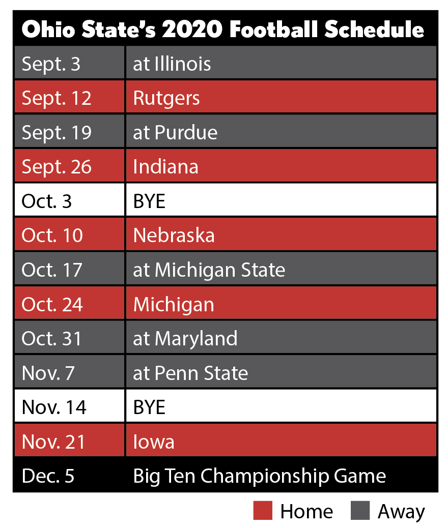 Ohio State 2020 football schedule