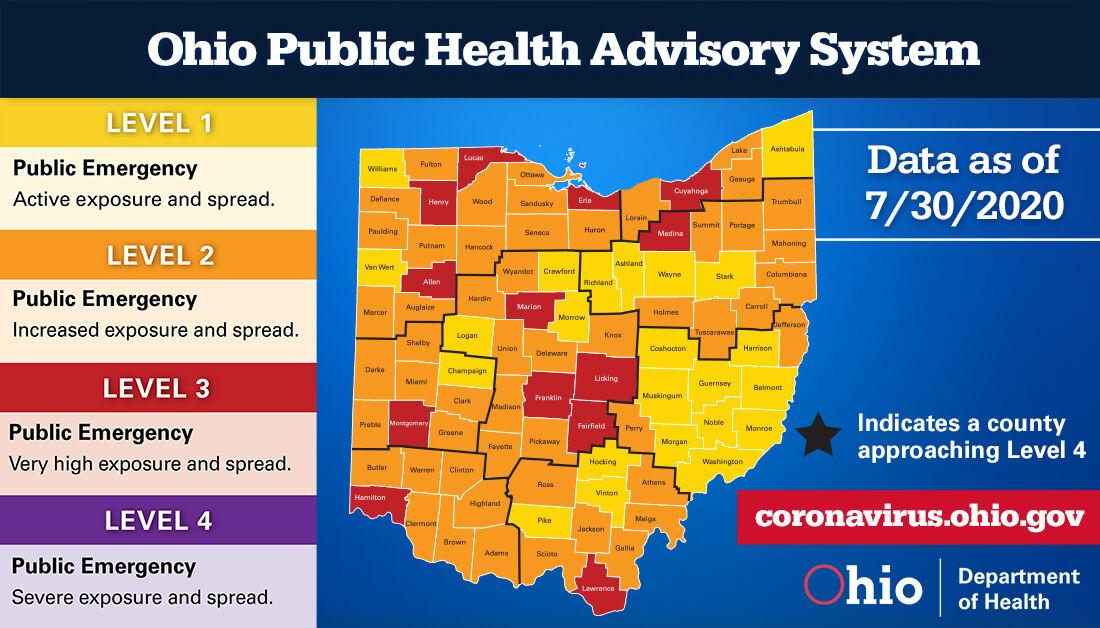Public Health System 7/30