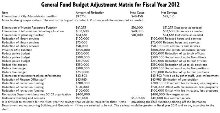 budget matrix.jpg