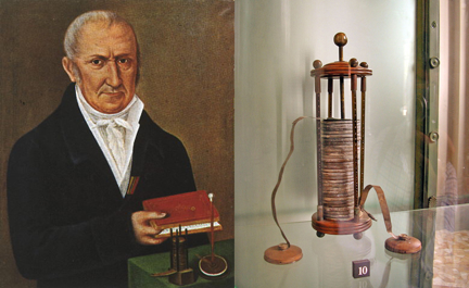 Image result for the first battery in the word Alessandro Volta