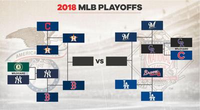 Dodgers could make it to the World Series