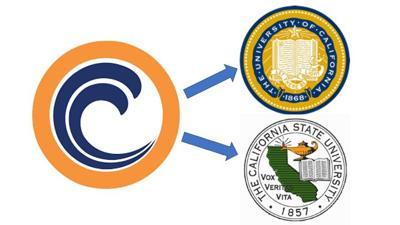 UC CSU Transfer