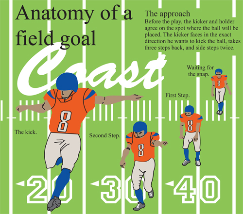 Field Goal Graphic