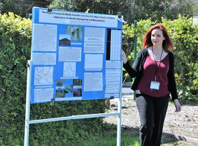 Students conduct research for symposium