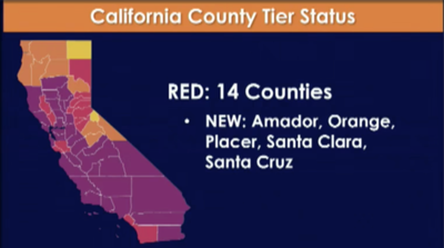 Orange County eases restrictions, moves into Red Tier