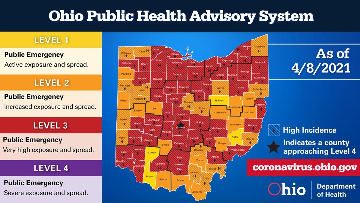 Ohio Public Health Advisory System 4/8