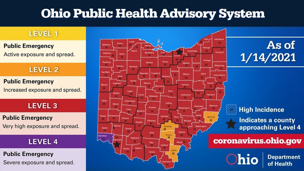 Ohio Public Health Advisory System 1/14