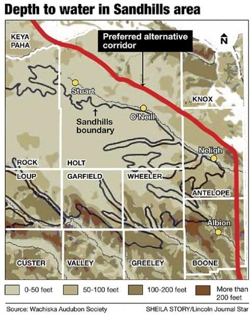 Depth to water in Sandhills area