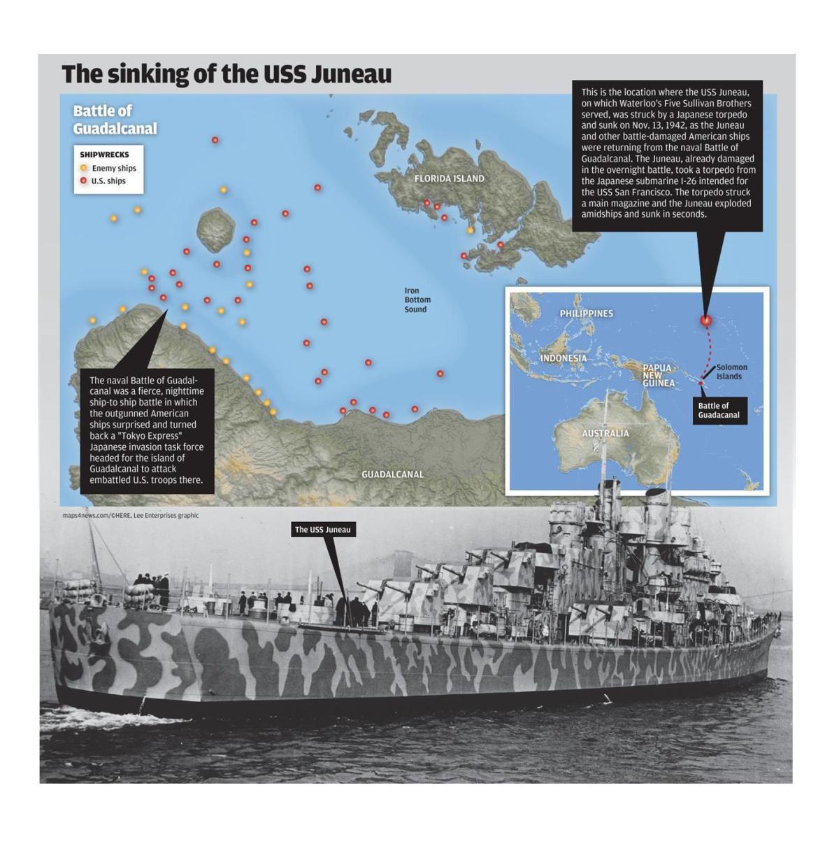 location of USS Juneau sinking