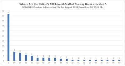 Nursing home graphic 101421