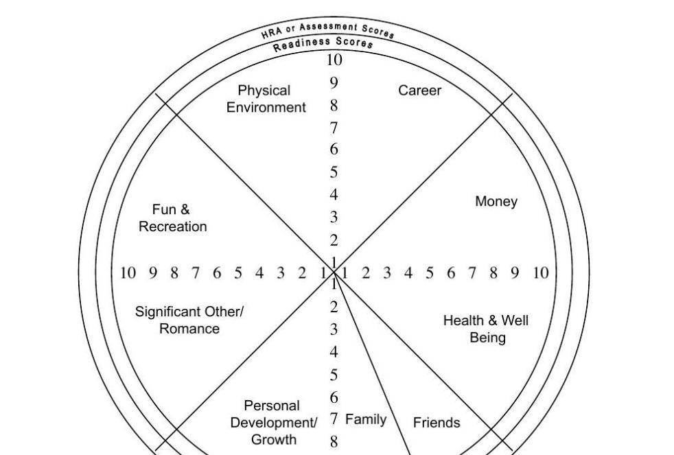 Print And Map Wellness Wheel Communityhealthmagazine Com