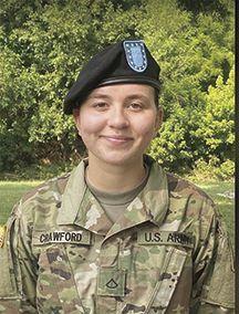 Pvt Kate Crawford
