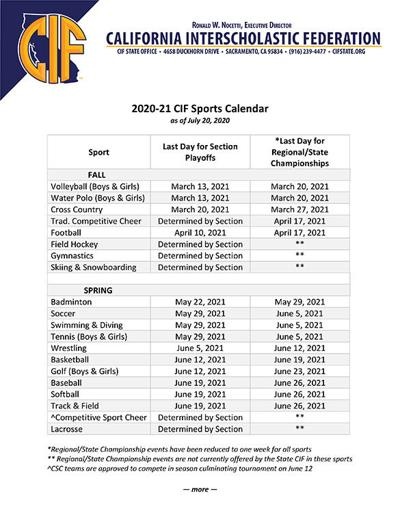 Proposed 2020-2021 CIF Sports Schedule ...