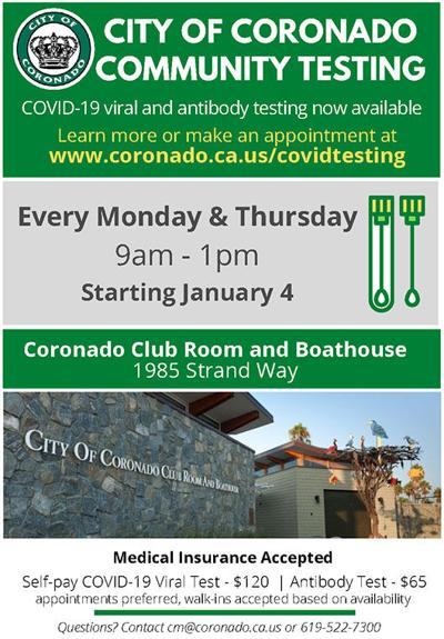 COVID-19 Testing ...