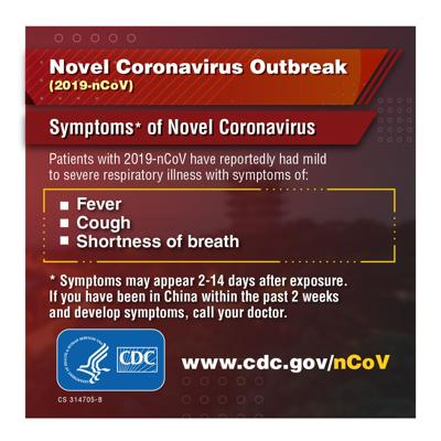 Image result for coronavirus CDC