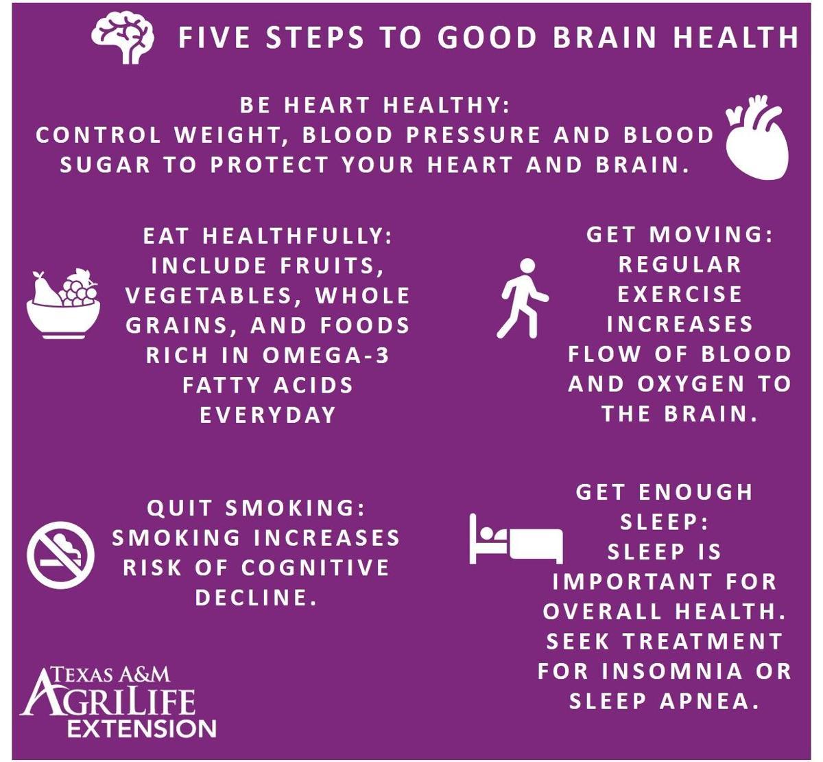 6-1-21 Alzheimer's Month.jpg