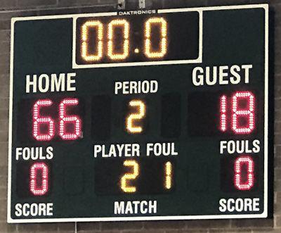 Lopsided scoreboard