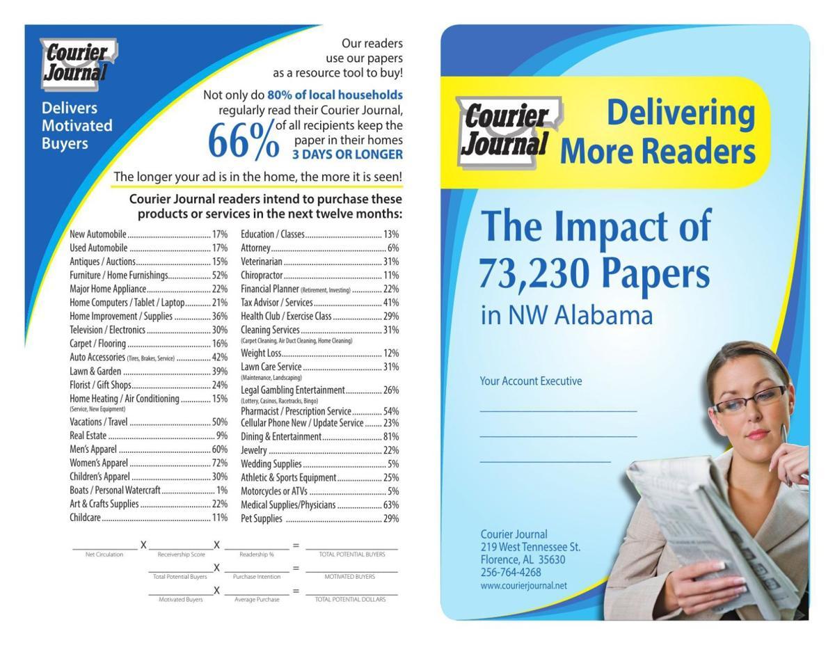 Readership Brochure