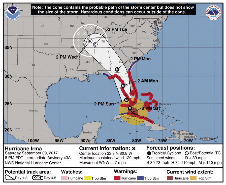 Rain and Gusting Winds Expected as Irma Remnants Move Through Region