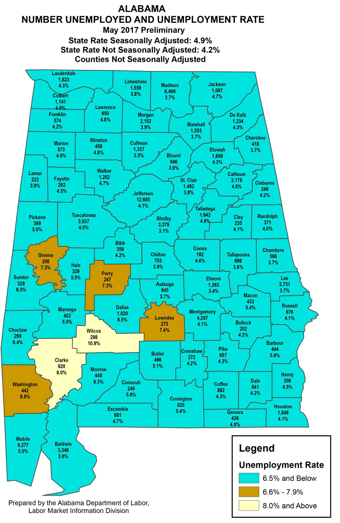 Unemployment Rate Drops Cullman Among Lowest News - Us counties with lowest unemployment rate