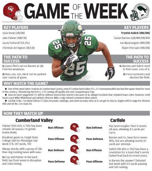 Sentinel Week 7 Game of the Week: Cumberland Valley at Carlisle