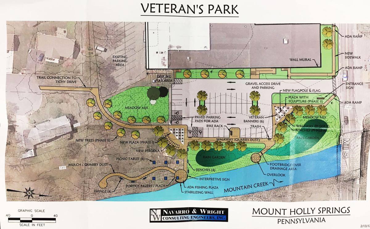 Mount Holly Veteran's Park