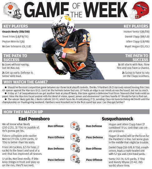 Sentinel District 3 First Round Game of the Week: East Pennsboro at Susquehannock