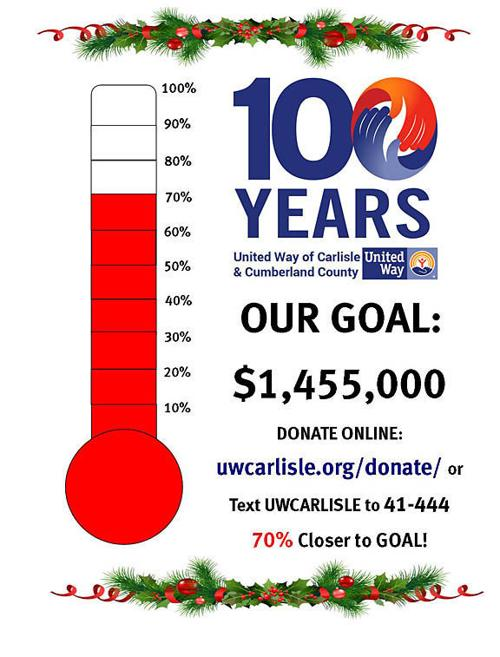 United Way thermometer