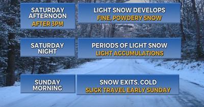 Winter weather advisory Jan. 12