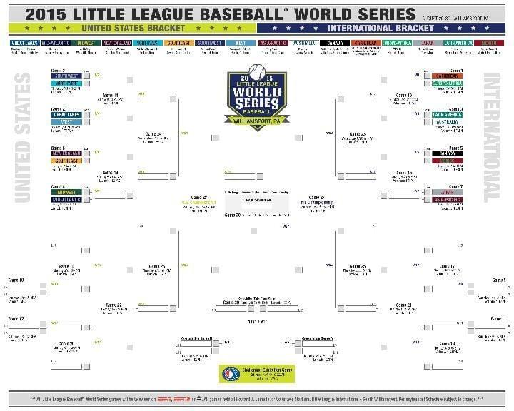 1b6c779e 2015 Little League World Series Bracket | Videos | cumberlink.com