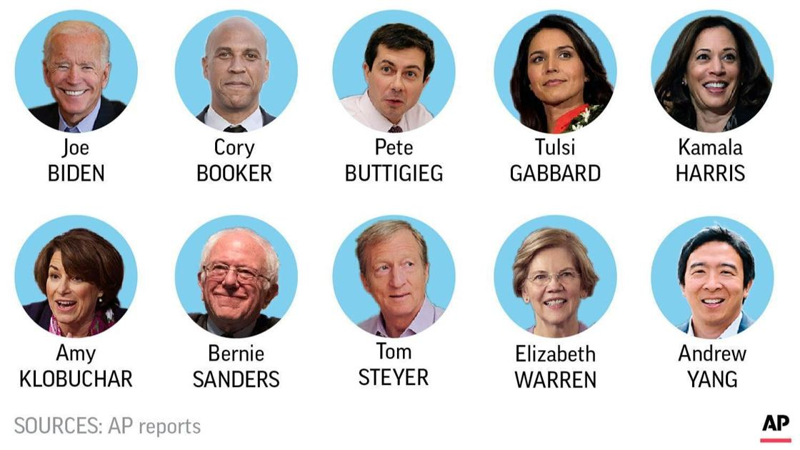 8 key questions heading into Wednesday's Democratic debate
