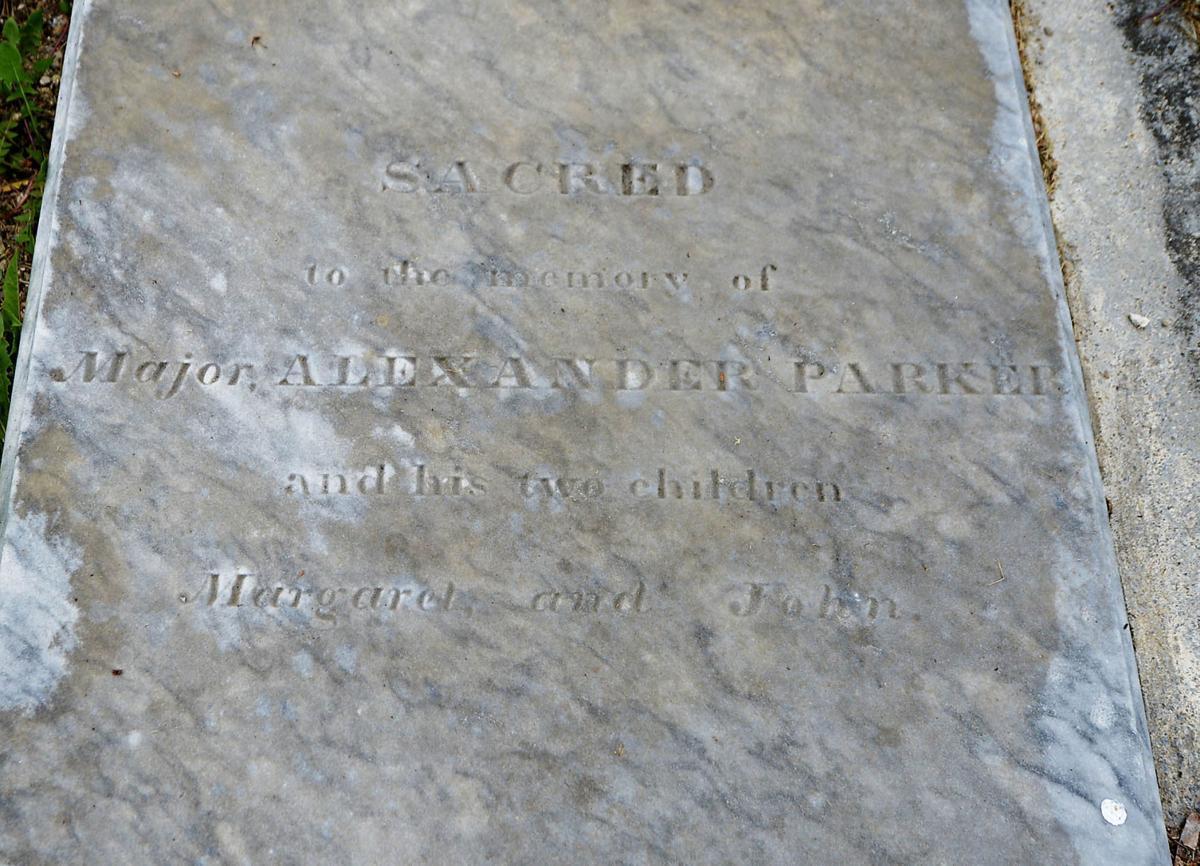 Famous Gravesites