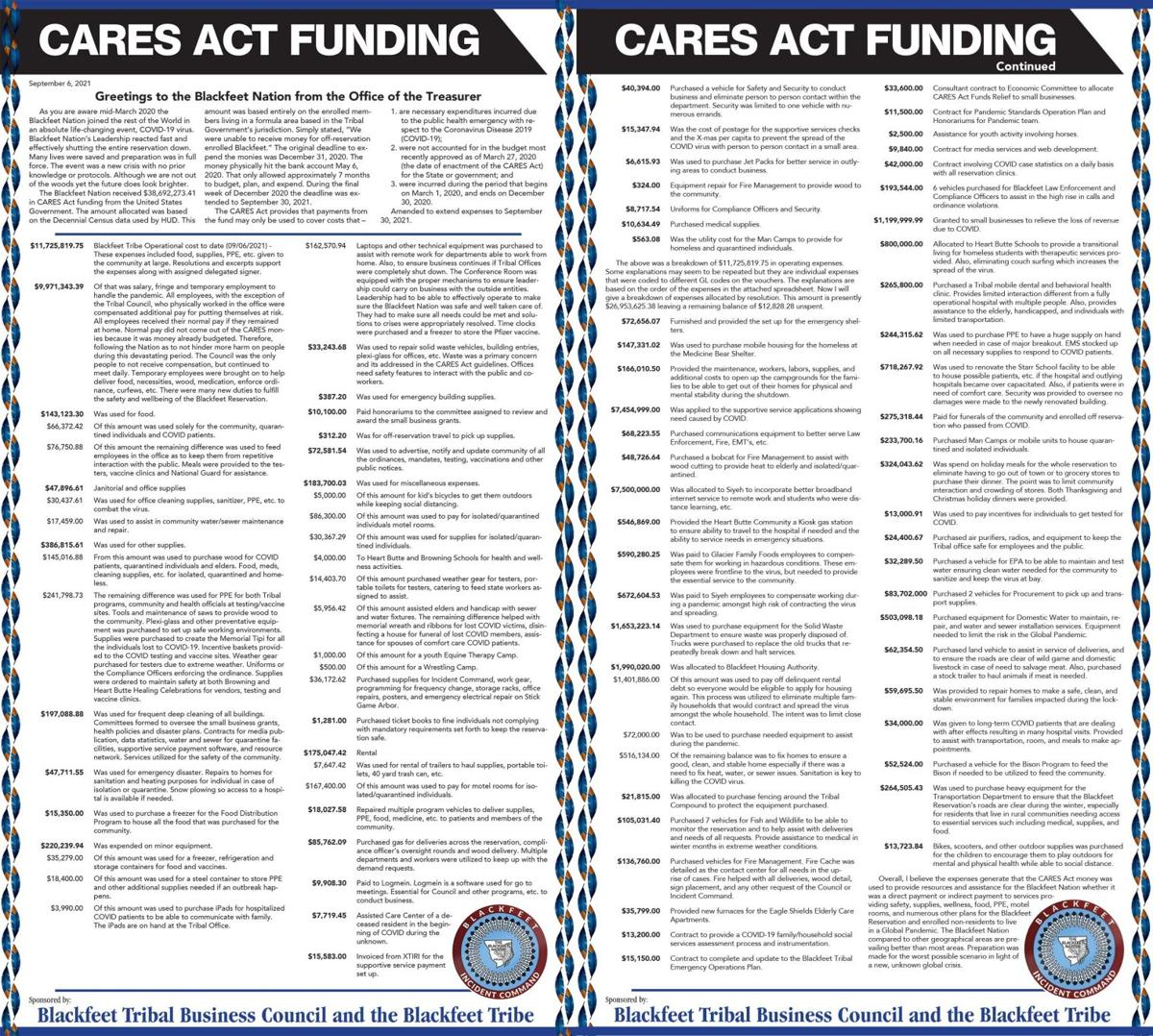 Blackfeet Treasurer explains how CARES Act funding was spent