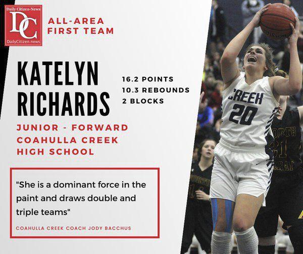 Daily Citizen-News All-Area Girls Basketball Teams