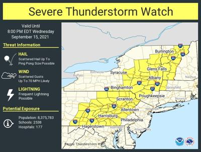 Severe Thunderstorm Watch