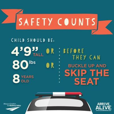 National Child Passenger Safety Week is Sept. 15-21