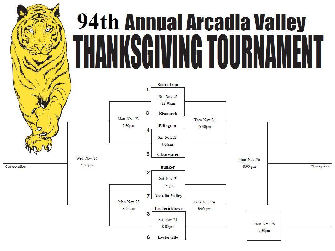 AV Thanksgiving Bracket