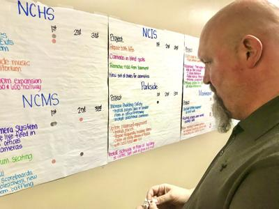 NC board discusses possible bond issue