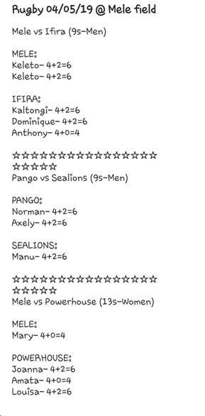 Port Vila Rugby League results.