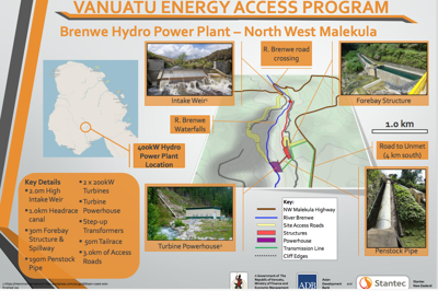 Gov't Announces Vt1.5 Billion Energy Access Program