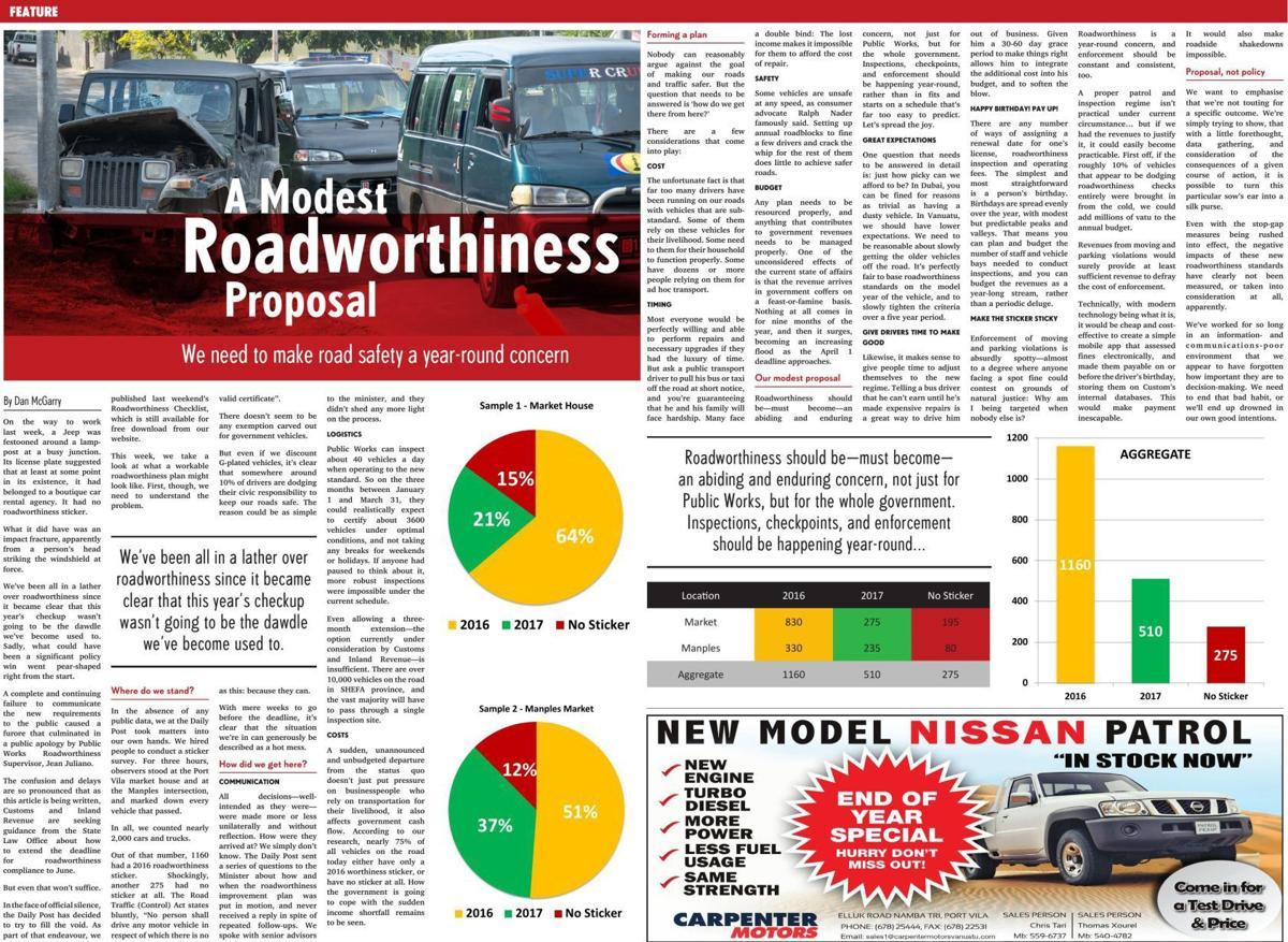 A Modest Roadworthiness Proposal