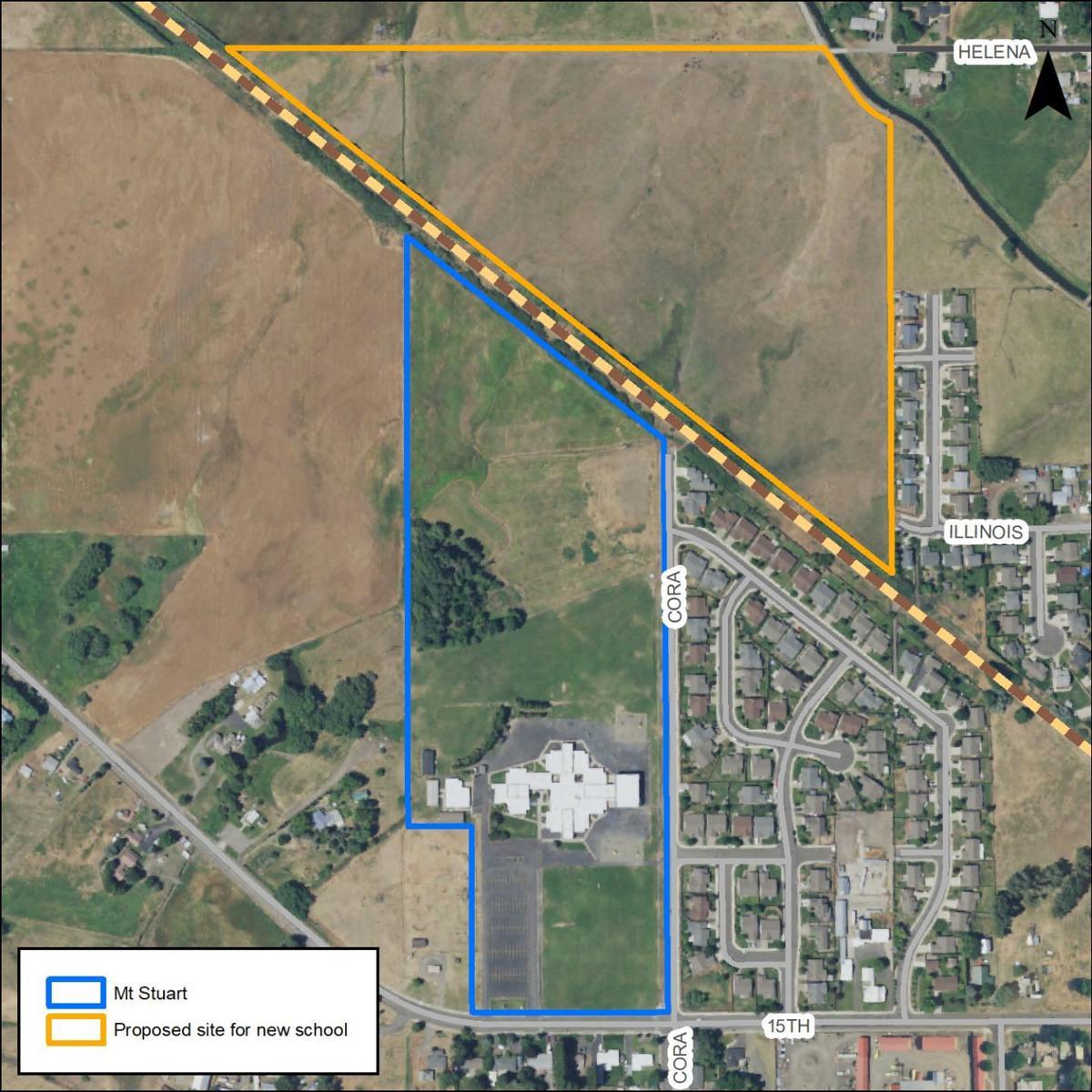 School district property