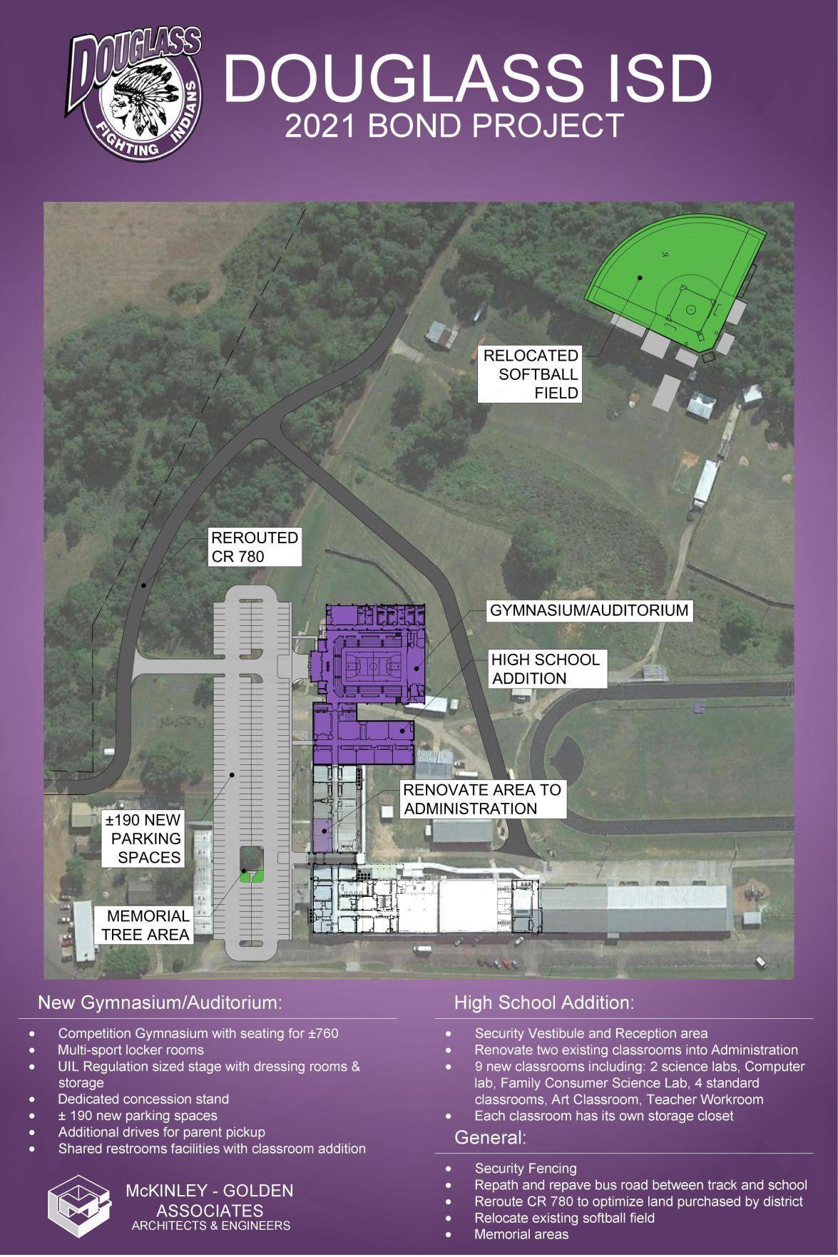 DouglassISD site plan