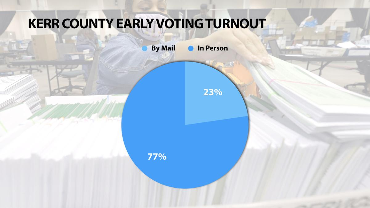 Election Turnout.002.jpeg