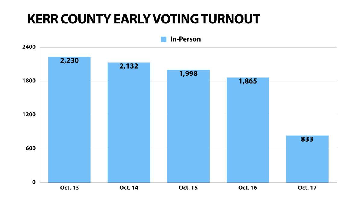 Election Turnout.001.jpeg