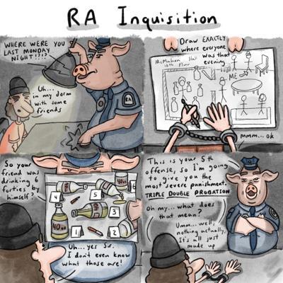 RA inquisition