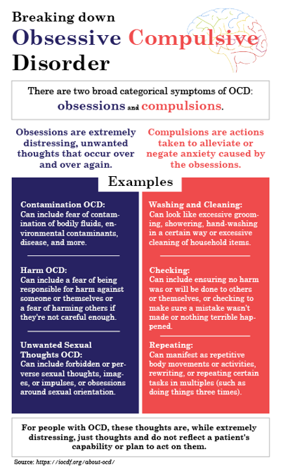 OCD_Infographic_Final (1).png